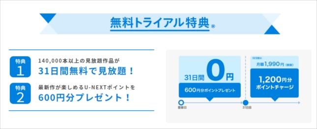 U-NEXT無料トライアル登録