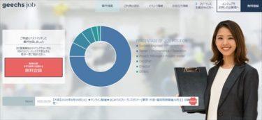 【geechs job(ギークスジョブ)の評判・特徴】東京でITフリーランスをする方におすすめ!